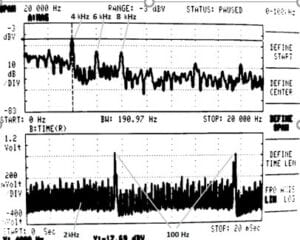 Figure 3: A Fourier analysis (top) and a time series log (bottom) show low frequency pulsation in 4G (LTE): 2 and 100 Hz, 4, 6 and 8 kHz marked. (Measurement: Marcel Honsebeck 2018)
